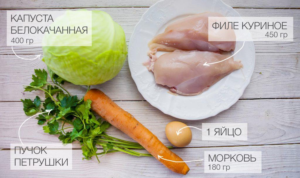 ingredienti_kotleti1